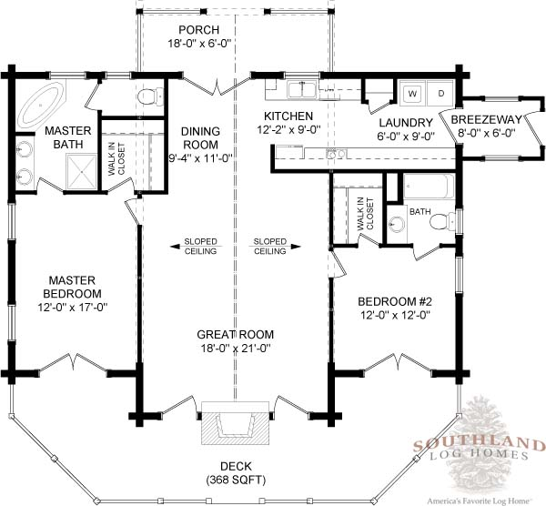 Cleveland Plans Information Southland Log Homes