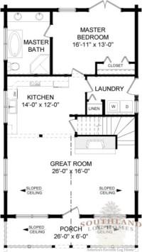 Anderson II – Plans & Information