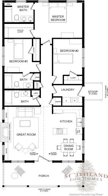 The Bungalow Floorplan from Southland Log Homes.