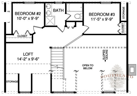 The Barbour Second Floor from Southland Log Homes